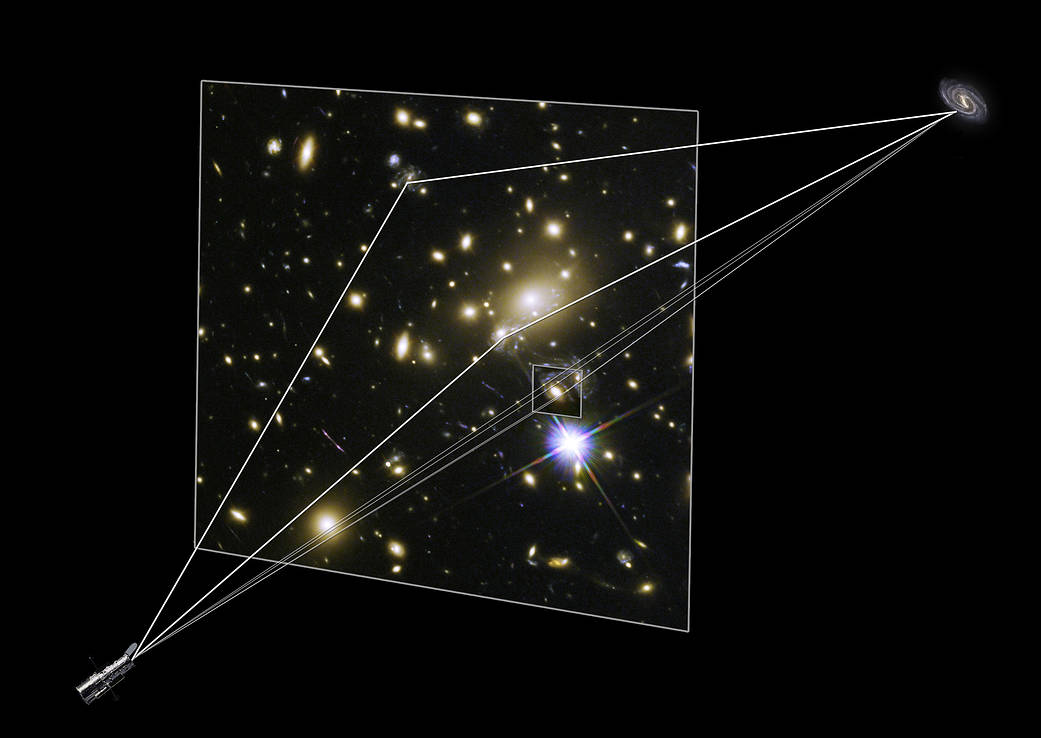 An image of galaxy clusters with various triangular diagrams overlayed upon it.